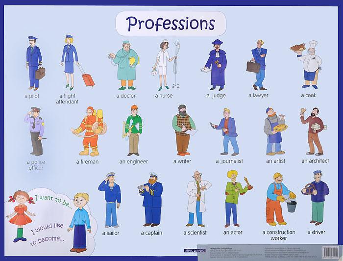Профессии связанные с русским и английскими