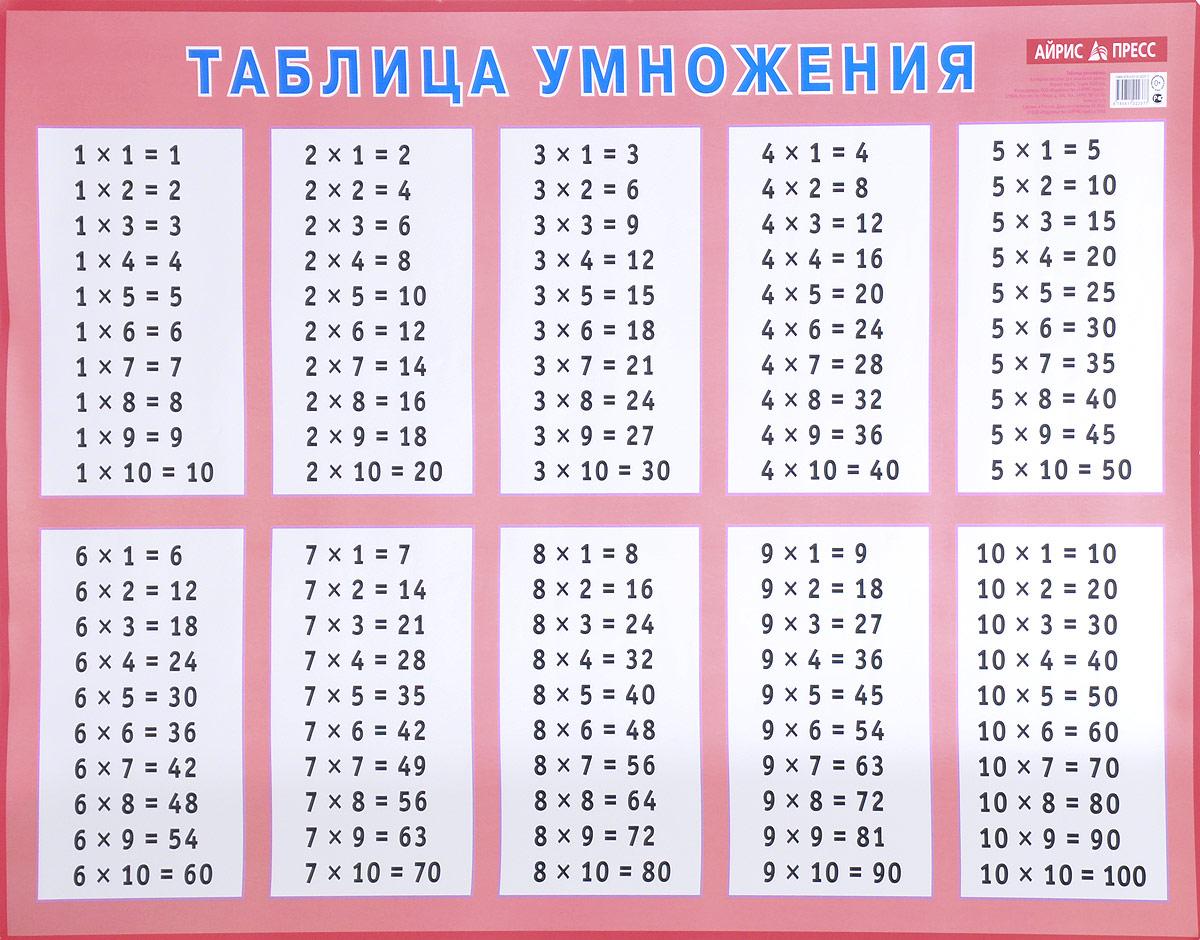 Таблица умножения на картинках